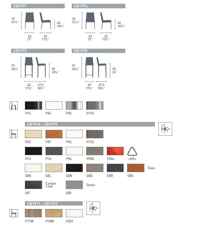connubia clip dining chair etkezoszek innoconcept design 2 - Scaun Clip CONNUBIA (CB/1971)